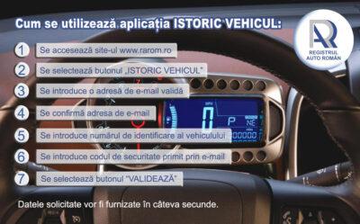 """Newsbucuresti.ro: RAR: Trei din patru maşini rulate din import au kilometrajul """"întinerit"""". Cum puteți verifica mașina 6"""
